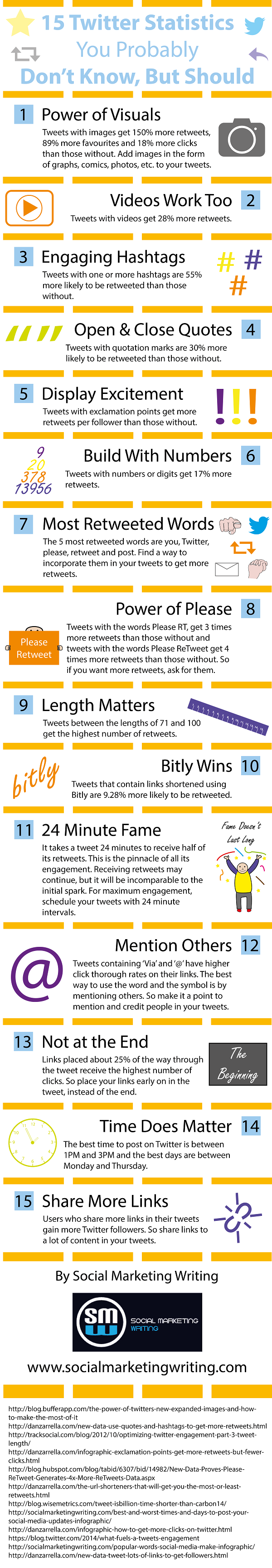 15-Twitter-Statistics-You-Probably-Don't-Know-But-Should-Infographic