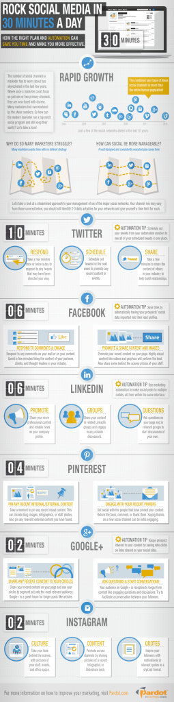How-to-Manage-All-Your-Social-Media-in-30-Minutes-a-Day-Infographic